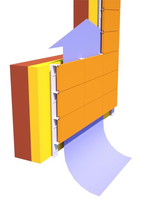 Fachada Ventilada Esquema - ¿Cómo funciona una fachada ventilada?